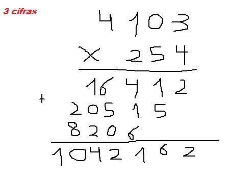 Multiplicación De Dos Y Tres Cifras