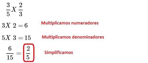 Multiplicar fracciones 2