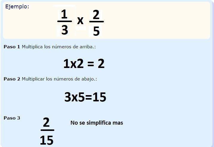 Multiplicación de fracciones 1