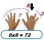 manos multiplicar 9